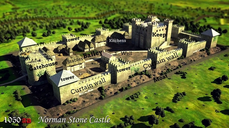 Stone Castles The Great Evolution In Castle Design